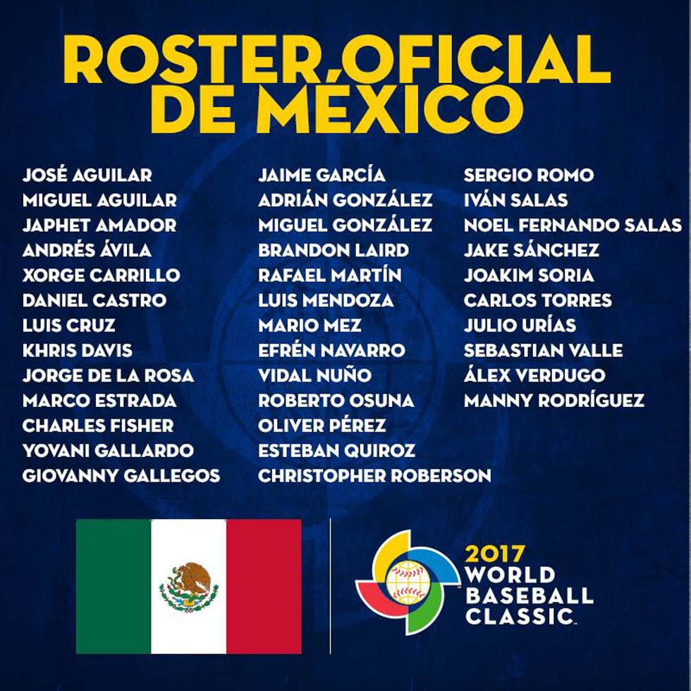Roster Mexico