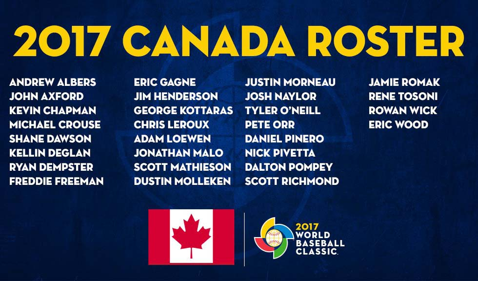 Roster Canada