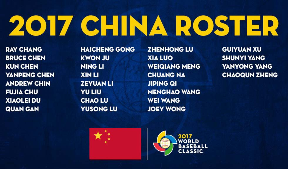 Roster China