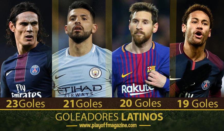 Goleadores latinos dominan la carrera por el Botín de Oro 2018