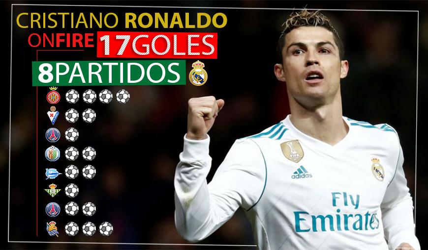 La increíble y fructífera estrategia de Cristiano Ronaldo