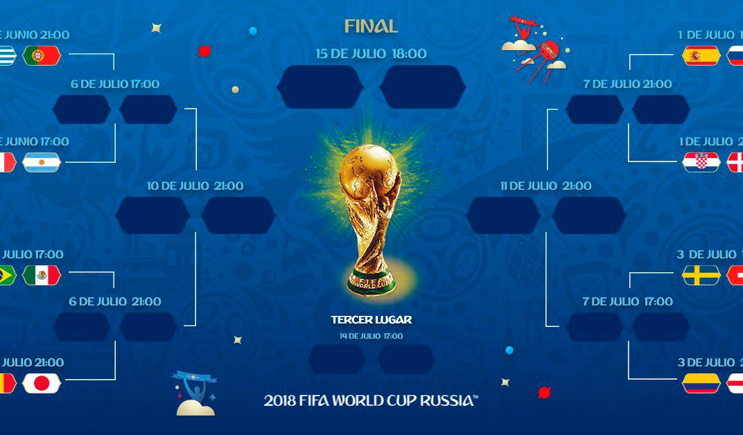 Octavos de Final de Rusia 2018.  Las predicciones de Daguito Valdés